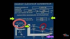 calcul plaque de charge chariot elevateur cariste lecture plaque de charge exercices corrig 233 s