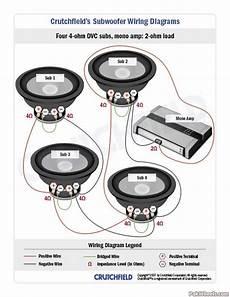 diez blog subwoofer wiring diagram