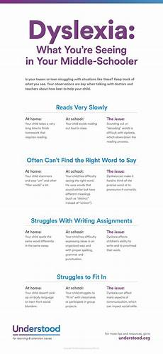 grammar worksheets for dyslexic students 24758 dyslexia what you re seeing in your middle schooler s t u f f dyslexia dysgraphia