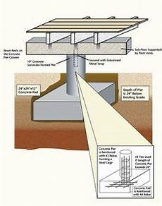 pier and beam house plans pier foundation house plans or build a home should