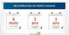 R 233 Cup 233 Ration De Points Automatique Sur Le Permis De