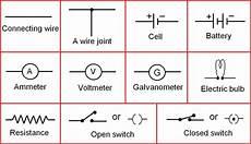 electric circuit and circuit diagram
