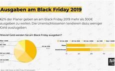 Black Friday Und Cyber Monday So Brechen Sie Neue