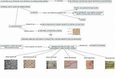 cupola romana mappe arte arte romana libro di scuola