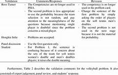probability worksheet 6 all answers 5939 comments from experts and students on the soft tennis problem table