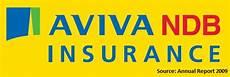 Aviva Wedding Insurance