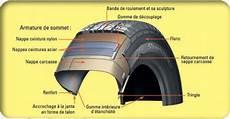 composition d un pneu quelle est la composition d un pneu