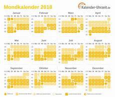 1000 images about mondkalender und mondphasen on
