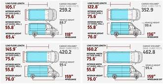 2017 Ram Promaster Information  Tim Short Chrysler Dodge