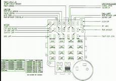 wiring diagram bmw x6 diagram bass tracker fuse panel diagram full version hd quality panel diagram rascal