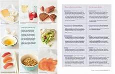 Richtig Essen In Schwangerschaft Und Stillzeit Gesunde