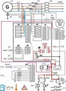 diesel generator control panel wiring diagram in 2019 electrical circuit diagram electrical