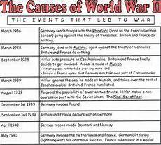 Ww2 Cause And Effect Chart The Causes Of World War 2 World War 2 Timeline Wwii