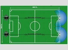 Sports Field Irrigation   Portable Irrigation for Natural