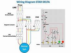 wiring diagram for star delta starter star delta wiring diagram for android apk download