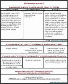 documenti per carta di soggiorno 2014 carta di identit 224 valida per l espatrio in quali paesi 232