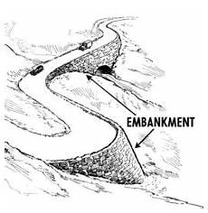 embankment earthworks wikipedia