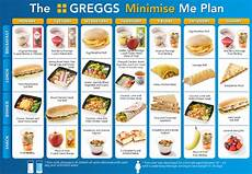 greggs launch weight loss summer diet plan that includes