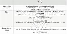 contracts for difference cfd 06 16 erfolgreich handeln