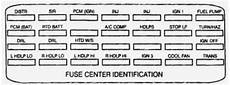 1995 cadillac eldorado fuse diagram cadillac eldorado 1995 fuse box diagram auto genius