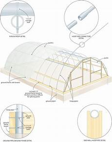 hoop house greenhouse plans hoop house plans free the best you ll find on the