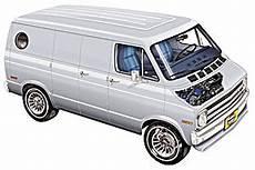 automotive service manuals 1992 dodge ram van b150 parking system b150 haynes manuals