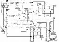 gmc factory wiring diagram 2015 repair guides heating ventilation air conditioning 2004 hvac systems manual