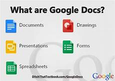 20 powerful google docs uses ditch that textbook