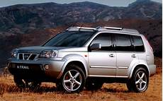 Uk Nissan X Trail Owners Forum View Topic Bigger Wheels