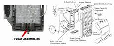 Aprilaire 558 Wiring Diagram by Maintenance Tips For Aprilaire Model 400 400a Humidifier