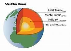 Materi Geografi Penjelasan Lengkap Struktur Lapisan Bumi