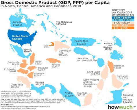 Gdp Per Capita Purchasing Power Parity