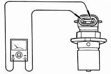 repair anti lock braking 1993 mazda 626 transmission control 2002 gmc truck sierra 1500hd 4wd 6 0l sfi 8cyl repair guides rear wheel anti lock brake