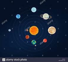 Malvorlagen Planeten Und Sterne Sonnensystem Galaxis Infografik Weltraum Astronomie