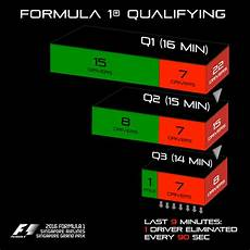qualifying formel 1 singapore f1 formula 1 race singapore grand prix