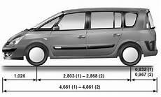 Renault Espace Manuel Du Conducteur Dimensions