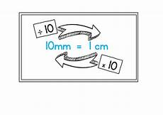 measurement worksheets ks2 tes 1489 ks2 measurement conversion pack by thingskeepchanging teaching resources tes