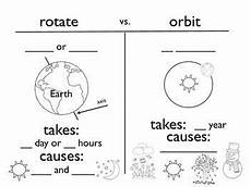 rotation of the earth worksheets 14448 pin by help science on 2 yr 4 the sun earths rotation fourth grade science earths rotation