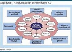 industrie 4 0 vernetzung und digitalisierung der