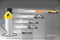 Opel Era E 400 Kilometer Reichweite Und Mehr