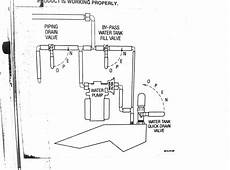 fleetwood water wiring diagram plumbing diagram irv2 forums