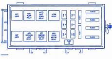 Dodge Neon 1998 Distribution Fuse Box Block Circuit