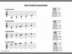 reading treble violin notes placement violinlessons violin sheet music beginner violin