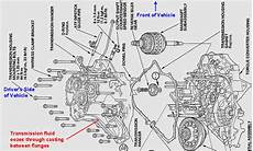 car maintenance manuals 2005 honda pilot transmission control weirdest transmission problem yet honda pilot honda pilot forums