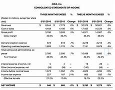 nike inc reports fiscal 2016 fourth quarter and full year results weartesters