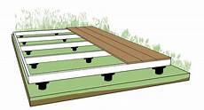Poser Une Terrasse En Bois Composite Sur Pelouse