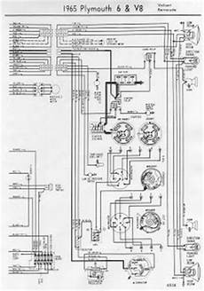99 plymouth engine diagram free auto wiring diagram 1965 plymouth valiant or barracuda engine compartment wiring diagram