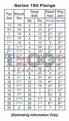 Hdpe Flange Bolt Chart Technical Info Flange Bolt Up Charts