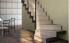 Solution Gain De Place L Escalier Quart Tournant