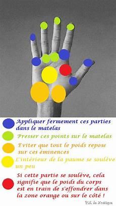 Point D Appui Sur Les Mains Chien T 234 Te En Bas